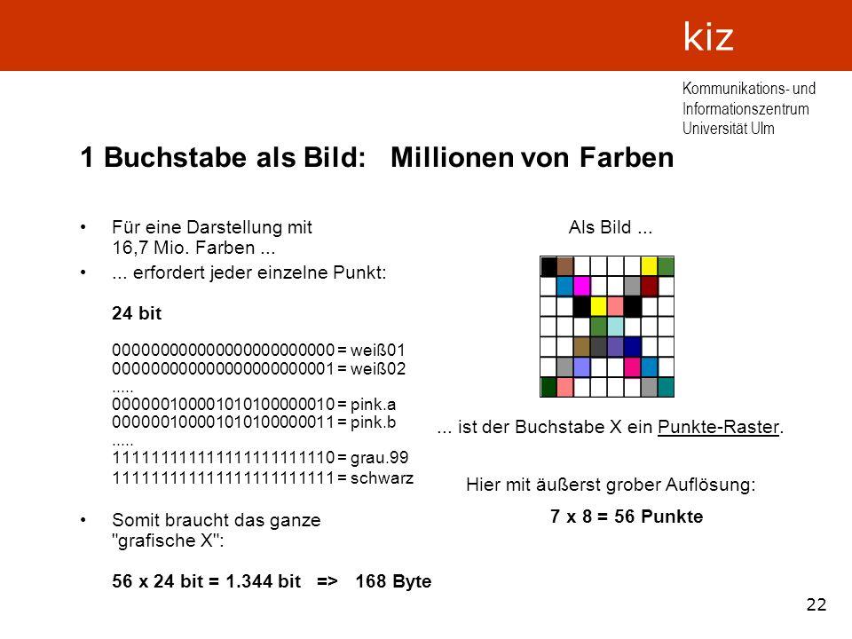 1 Buchstabe als Bild: Millionen von Farben