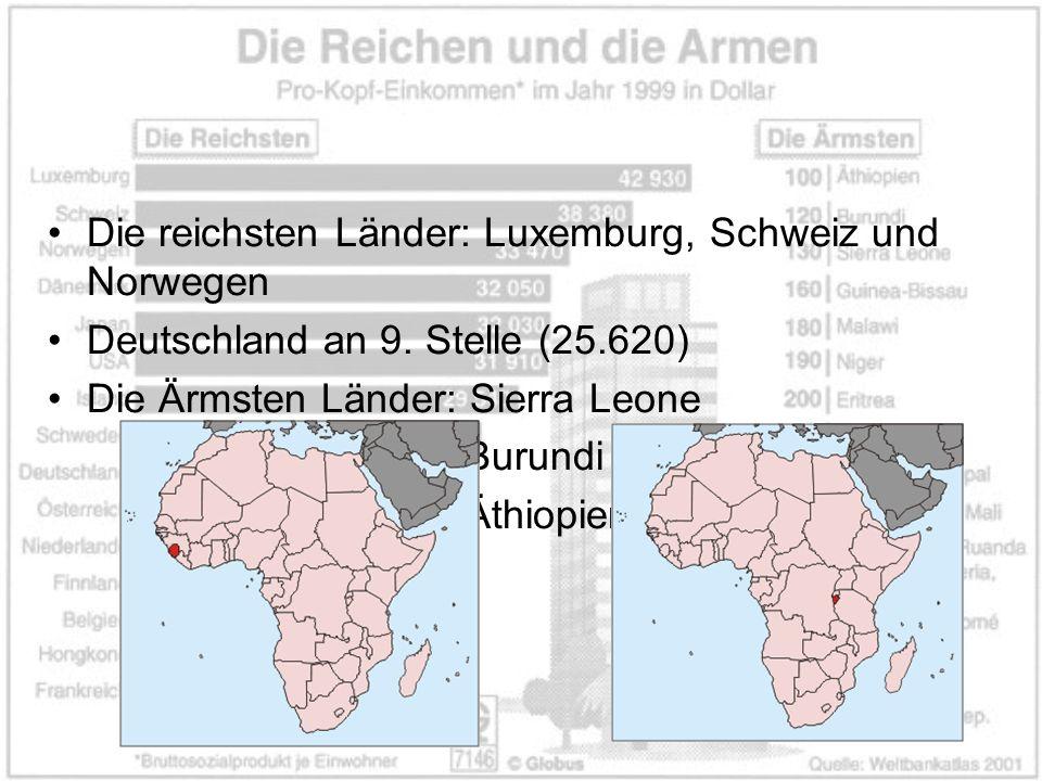 Die reichsten Länder: Luxemburg, Schweiz und Norwegen