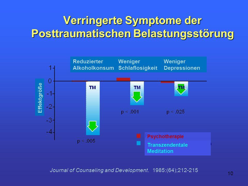 Verringerte Symptome der Posttraumatischen Belastungsstörung