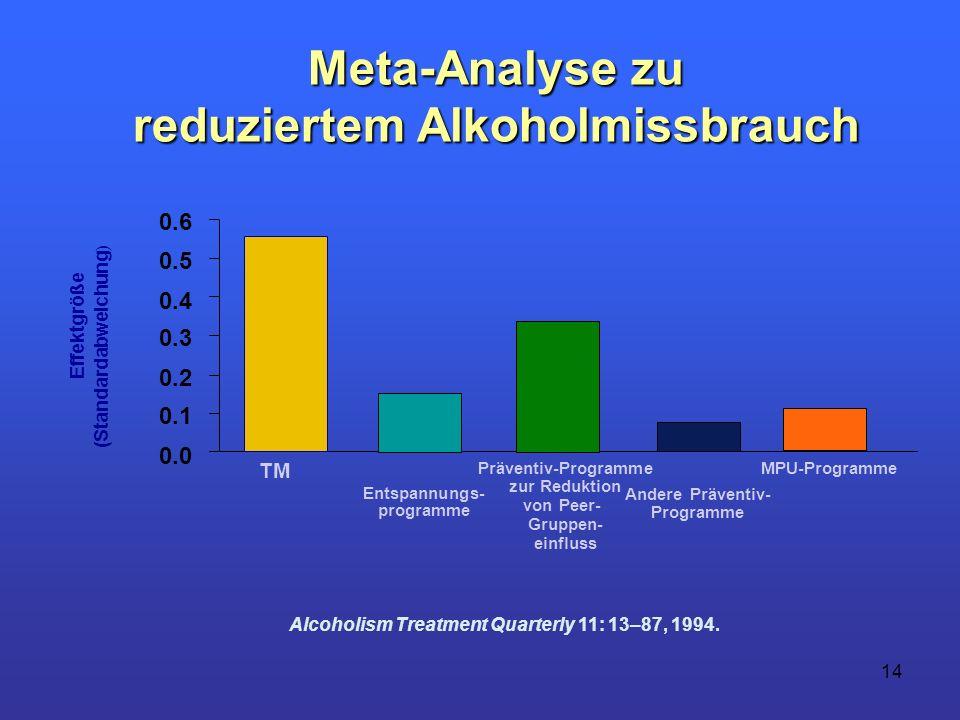 reduziertem Alkoholmissbrauch