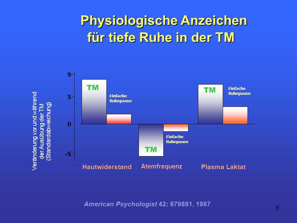 Physiologische Anzeichen für tiefe Ruhe in der TM