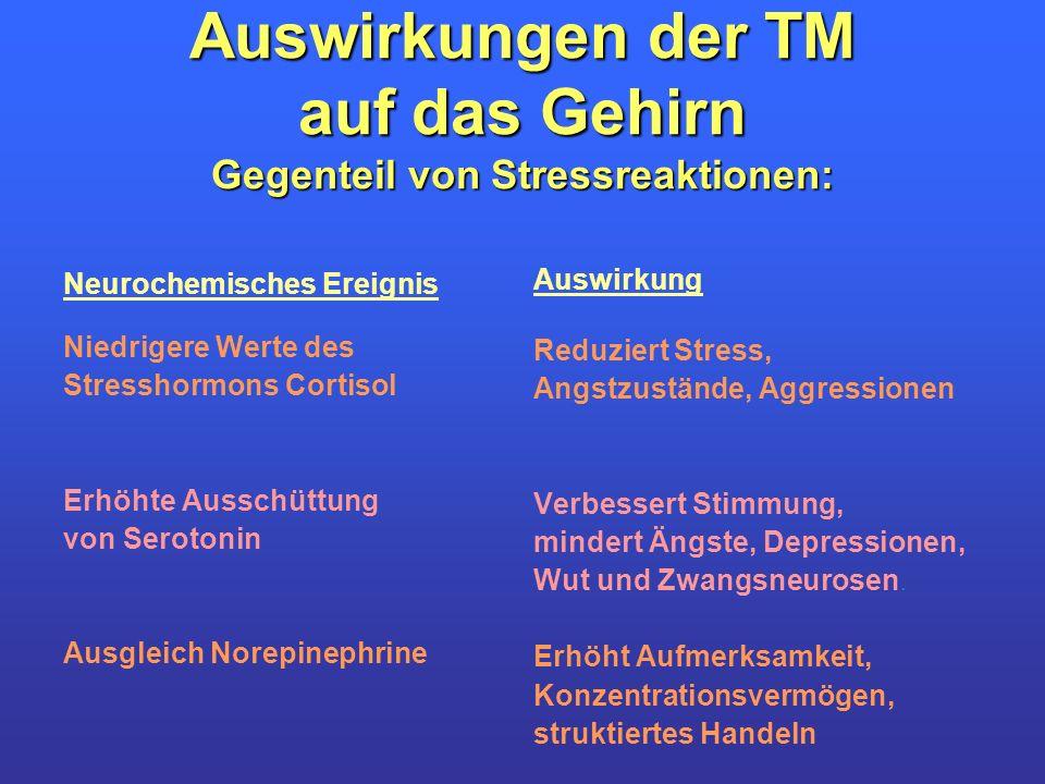 Auswirkungen der TM auf das Gehirn Gegenteil von Stressreaktionen: