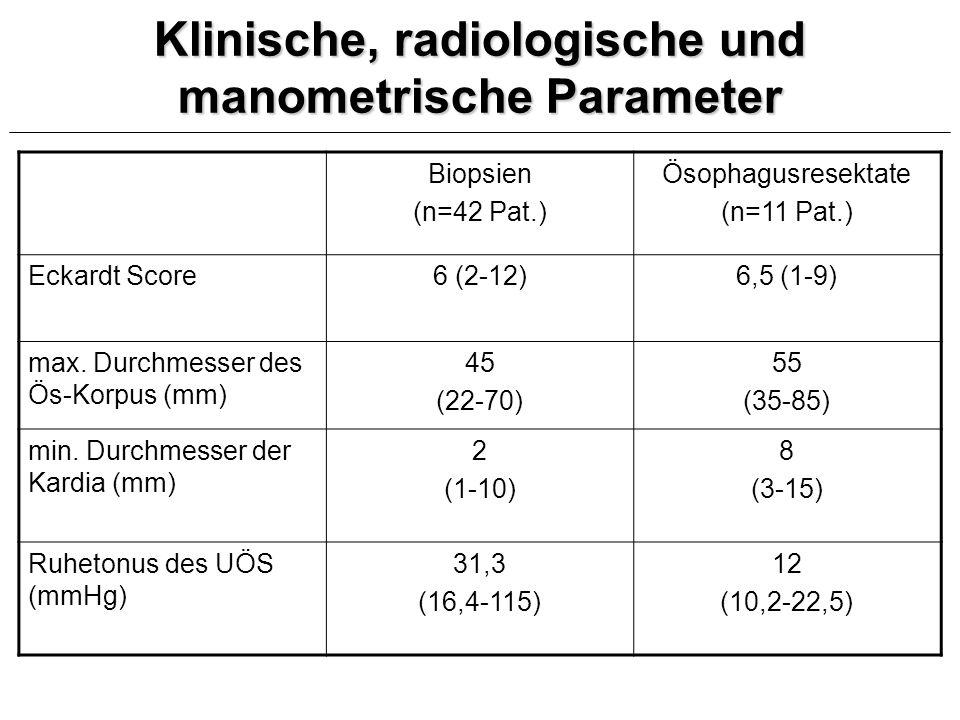 Klinische, radiologische und manometrische Parameter