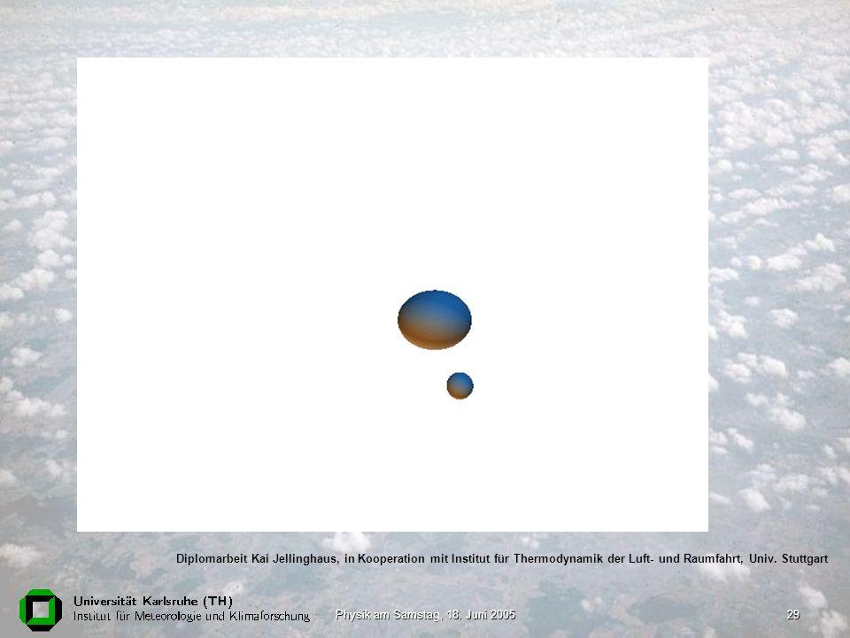 Diplomarbeit Kai Jellinghaus, in Kooperation mit Institut für Thermodynamik der Luft- und Raumfahrt, Univ. Stuttgart