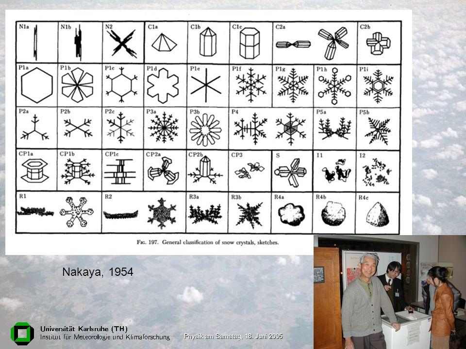 Nakaya, 1954 Physik am Samstag, 18. Juni 2005