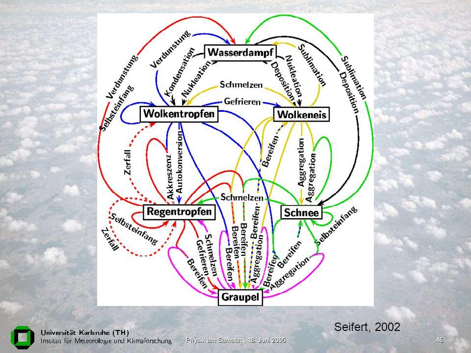 Seifert, 2002 Physik am Samstag, 18. Juni 2005