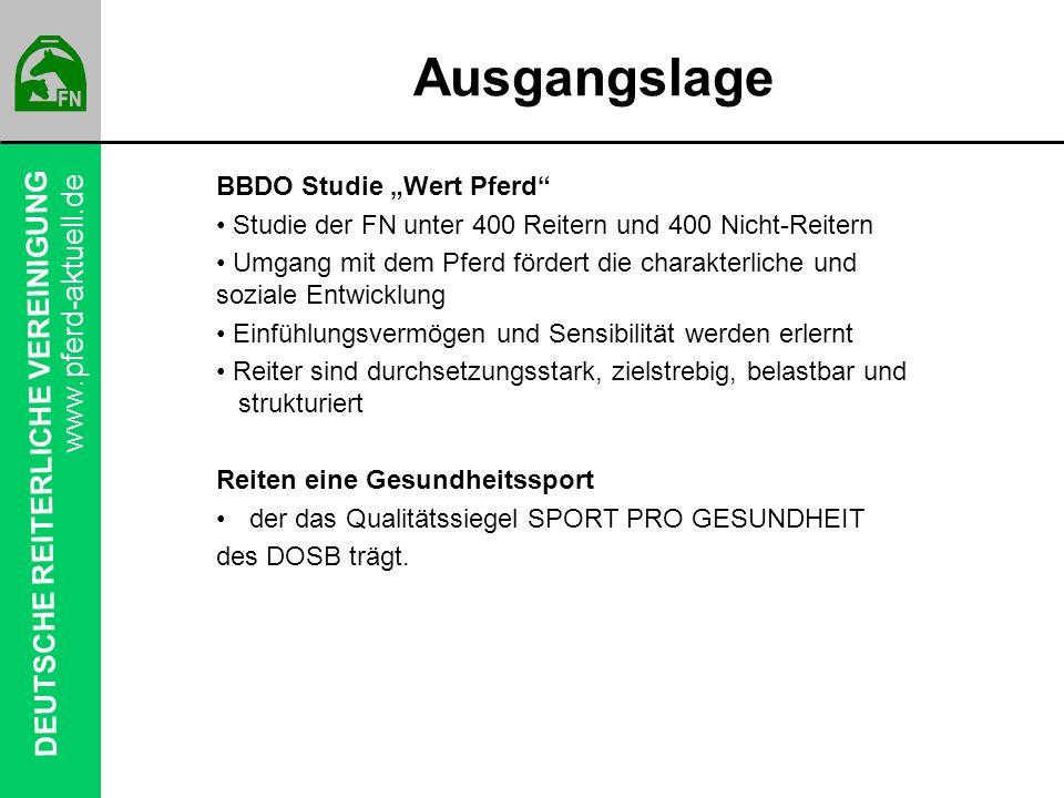 """Ausgangslage BBDO Studie """"Wert Pferd"""