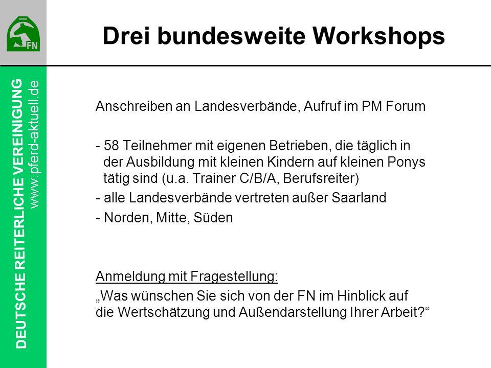 Drei bundesweite Workshops
