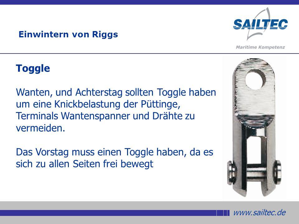Einwintern von Riggs Toggle.
