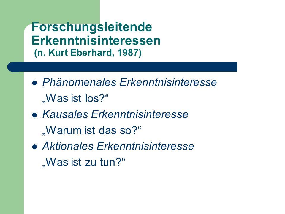 Forschungsleitende Erkenntnisinteressen (n. Kurt Eberhard, 1987)