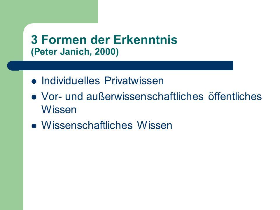 3 Formen der Erkenntnis (Peter Janich, 2000)