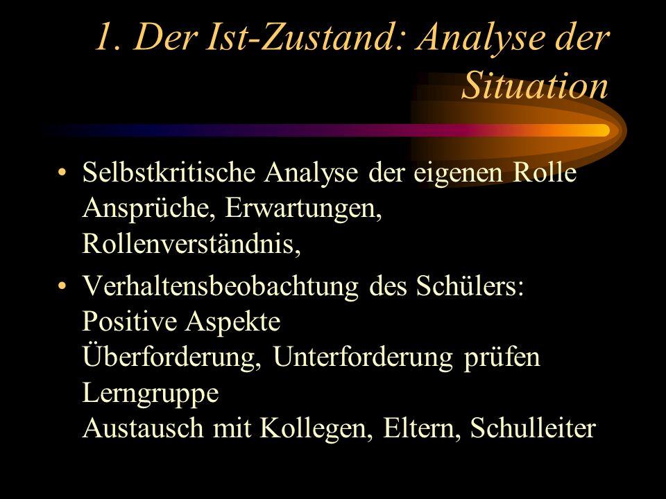 1. Der Ist-Zustand: Analyse der Situation