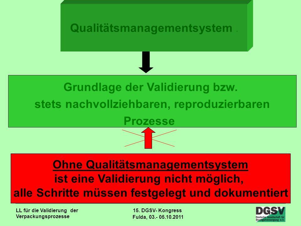 Qualitätsmanagementsystem .