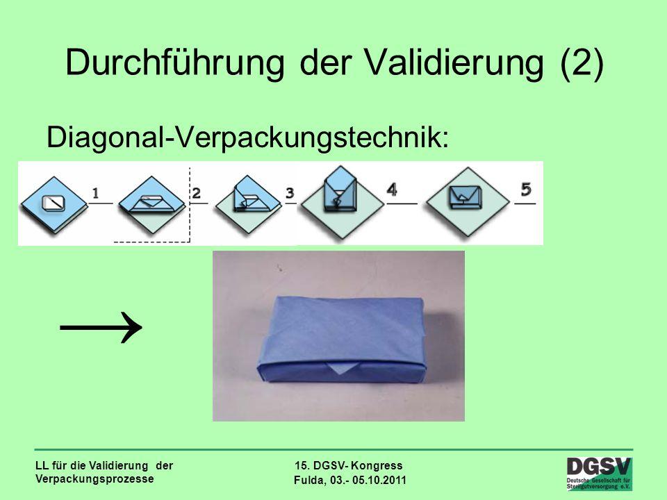 Durchführung der Validierung (2)