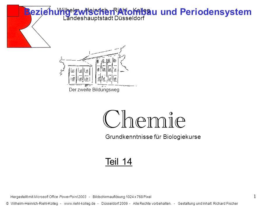Beziehung zwischen Atombau und Periodensystem