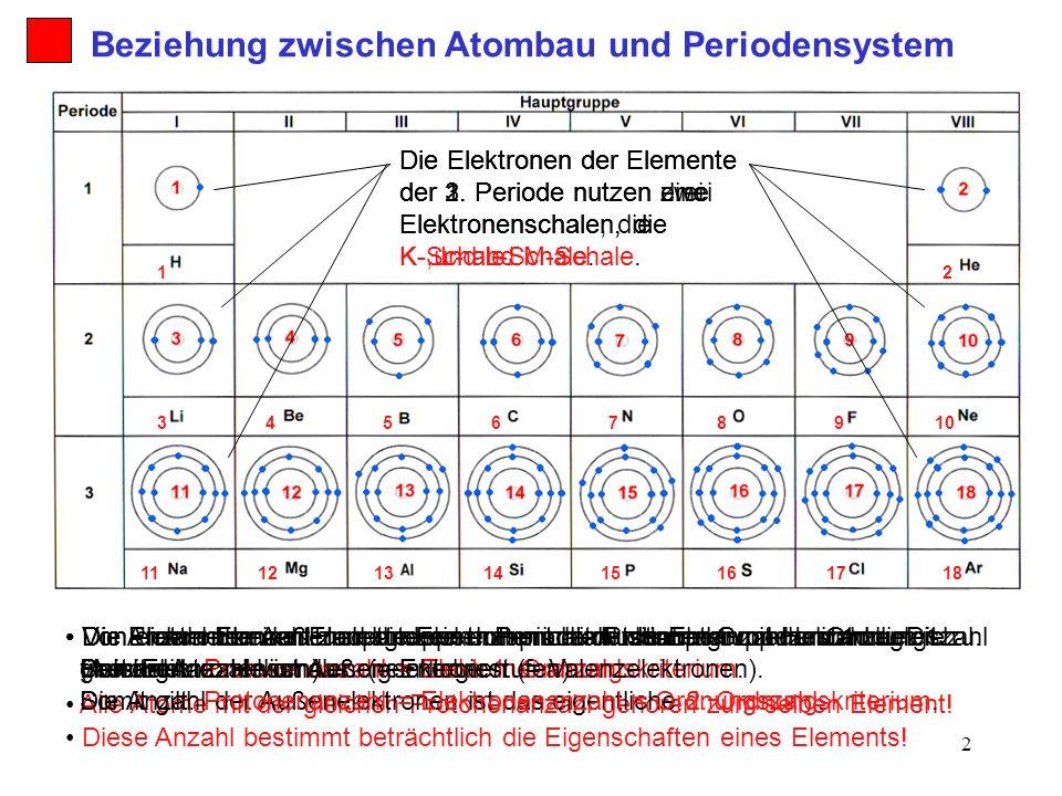 Anzahl Atome Berechnen : beziehung zwischen atombau und periodensystem ppt herunterladen ~ Themetempest.com Abrechnung