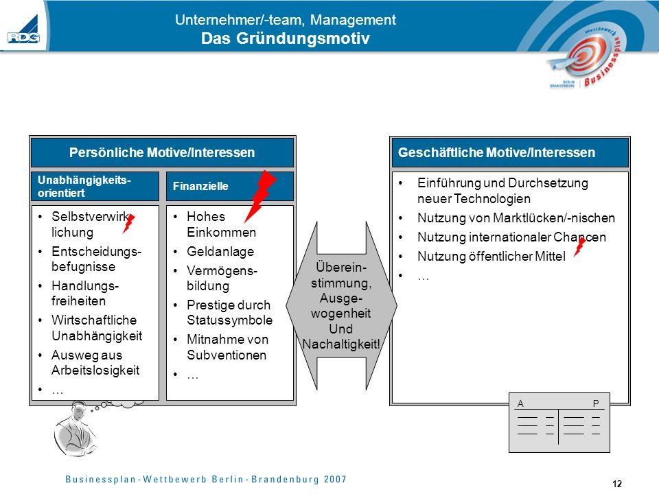 Unternehmer/-team, Management Das Gründungsmotiv
