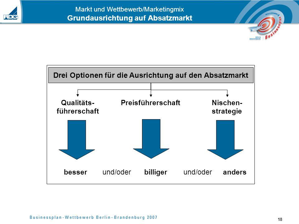 Markt und Wettbewerb/Marketingmix Grundausrichtung auf Absatzmarkt