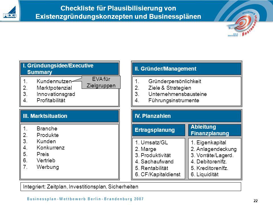 Checkliste für Plausibilisierung von Existenzgründungskonzepten und Businessplänen