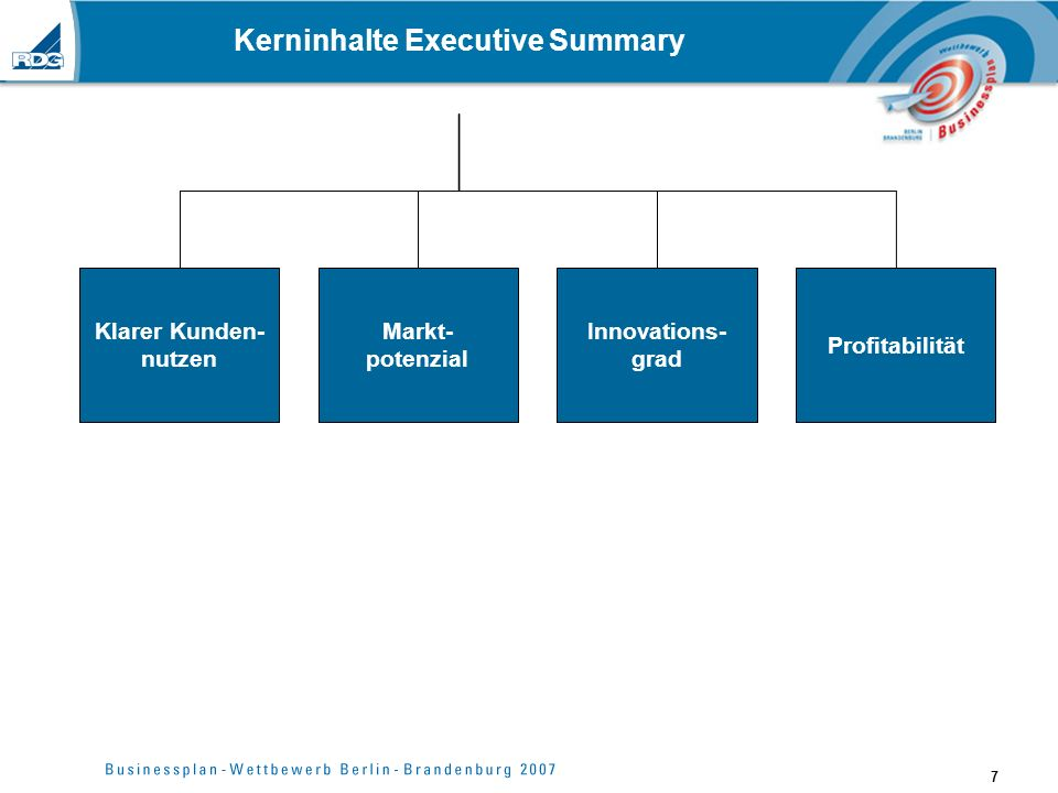 Kerninhalte Executive Summary