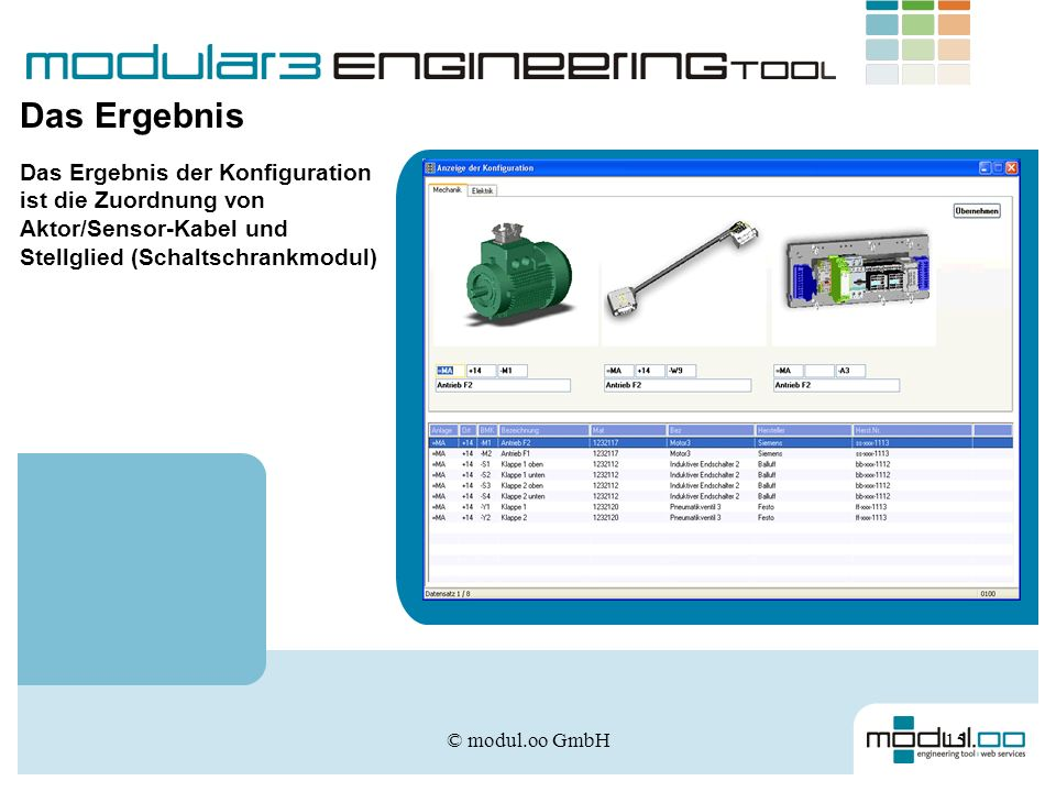 Das Ergebnis Das Ergebnis der Konfiguration ist die Zuordnung von Aktor/Sensor-Kabel und Stellglied (Schaltschrankmodul)