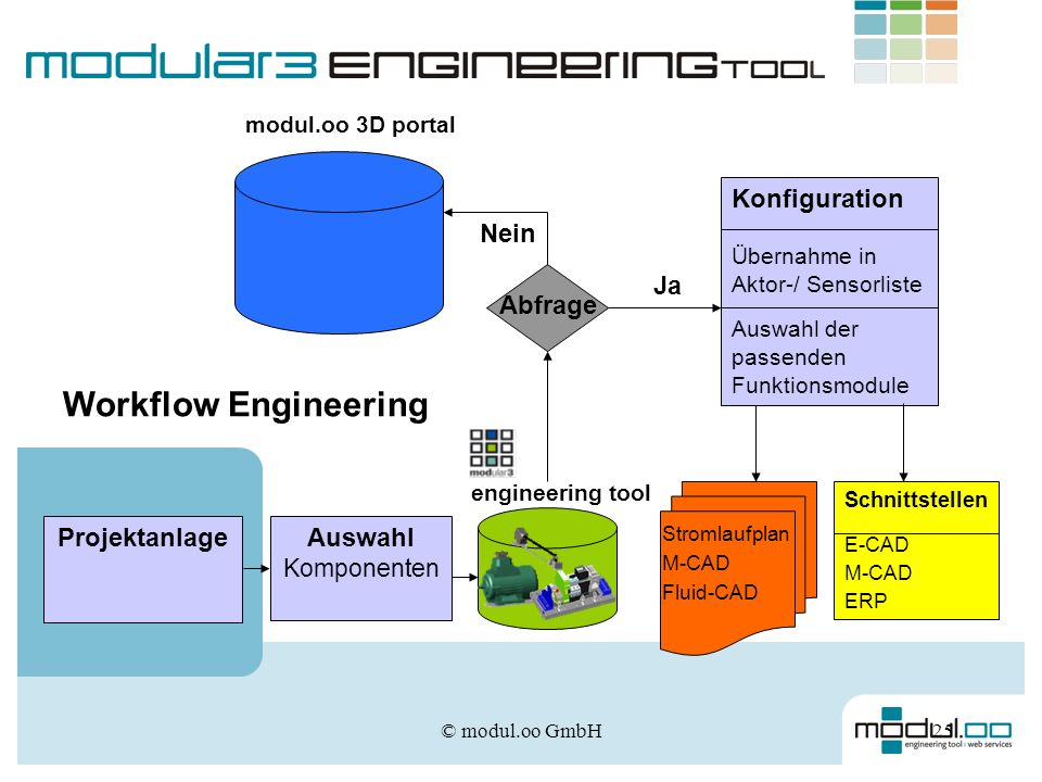 Workflow Engineering Konfiguration Nein Ja Abfrage Projektanlage