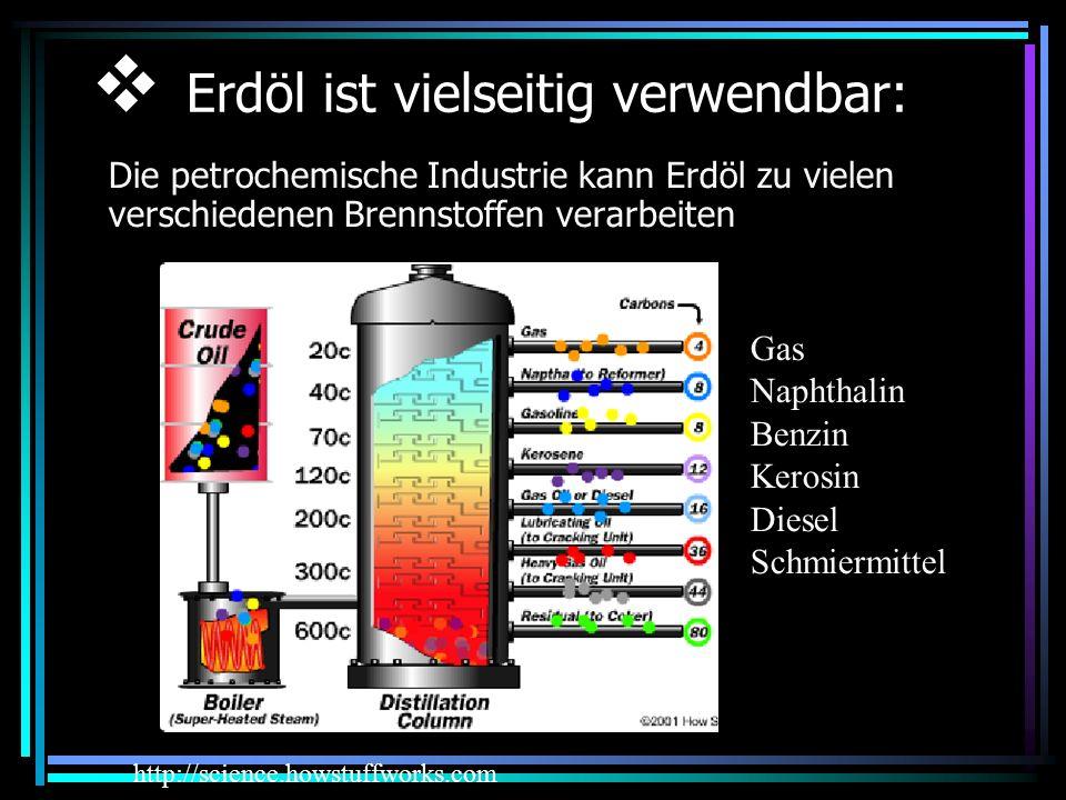 Erdöl ist vielseitig verwendbar: