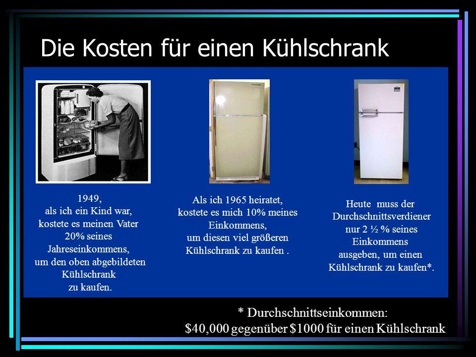 Die Kosten für einen Kühlschrank