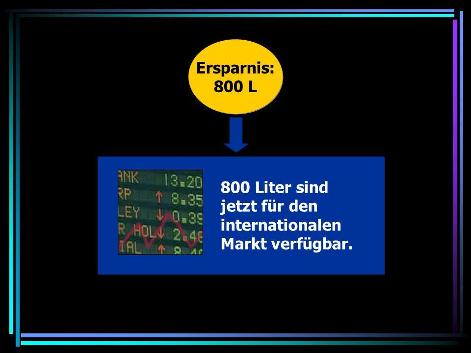 800 Liter sind jetzt für den internationalen Markt verfügbar.