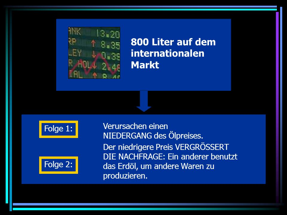 800 Liter auf dem internationalen Markt