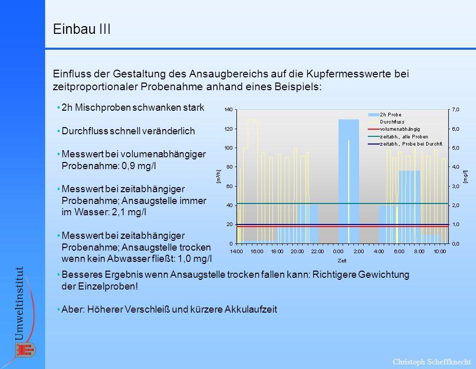 Einbau III Einfluss der Gestaltung des Ansaugbereichs auf die Kupfermesswerte bei zeitproportionaler Probenahme anhand eines Beispiels: