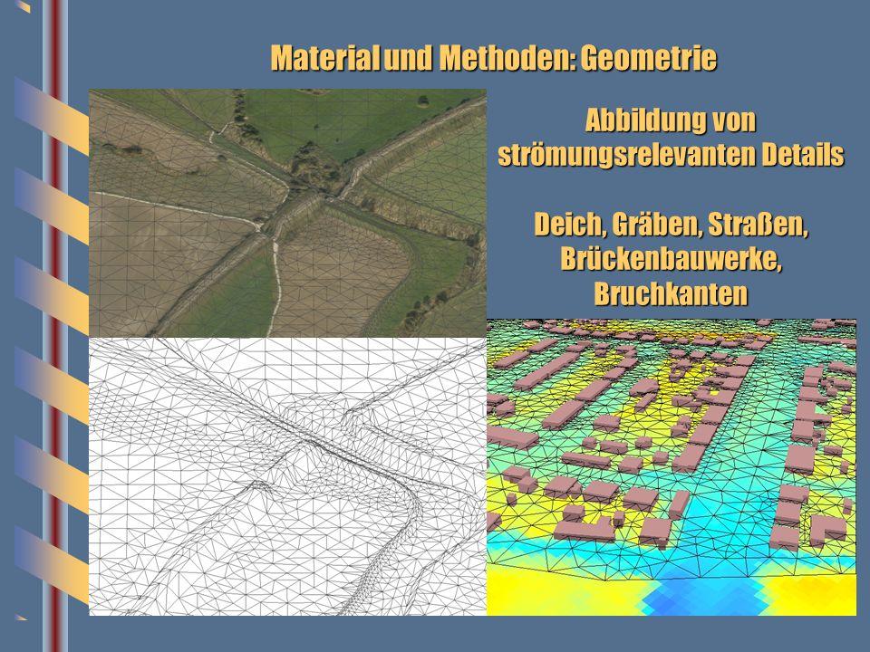 Material und Methoden: Geometrie