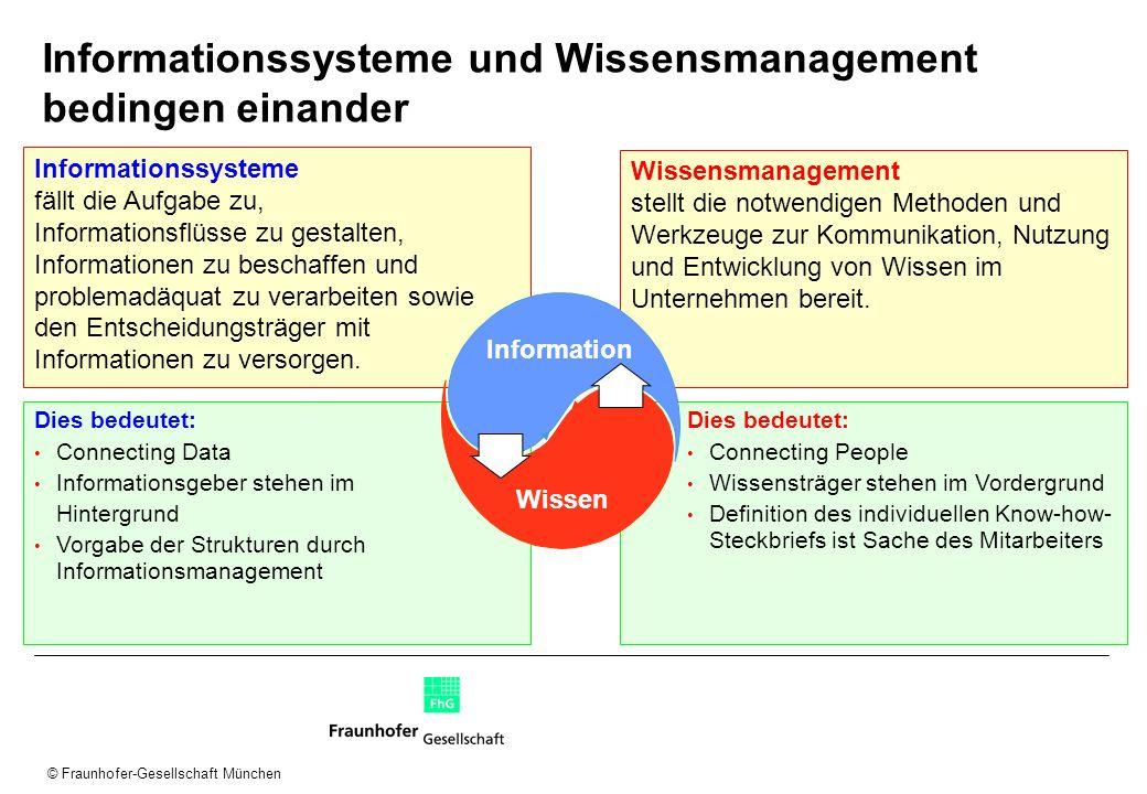 Informationssysteme und Wissensmanagement bedingen einander