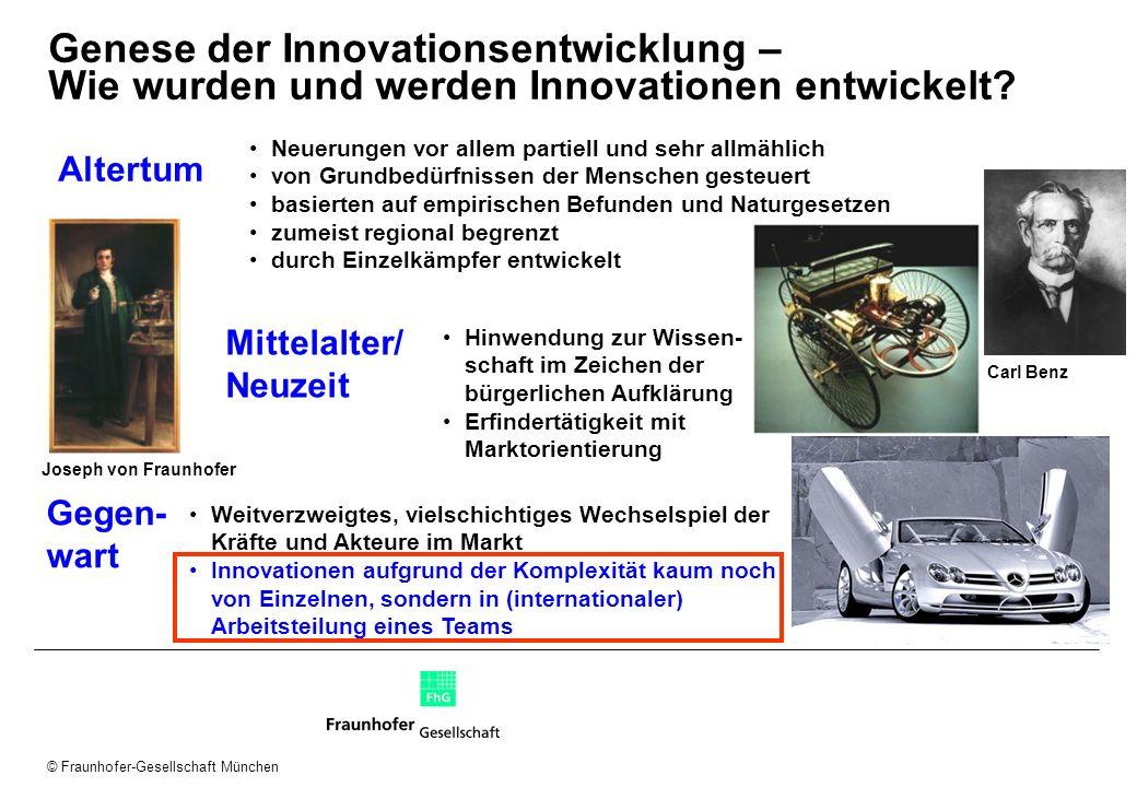 Genese der Innovationsentwicklung – Wie wurden und werden Innovationen entwickelt