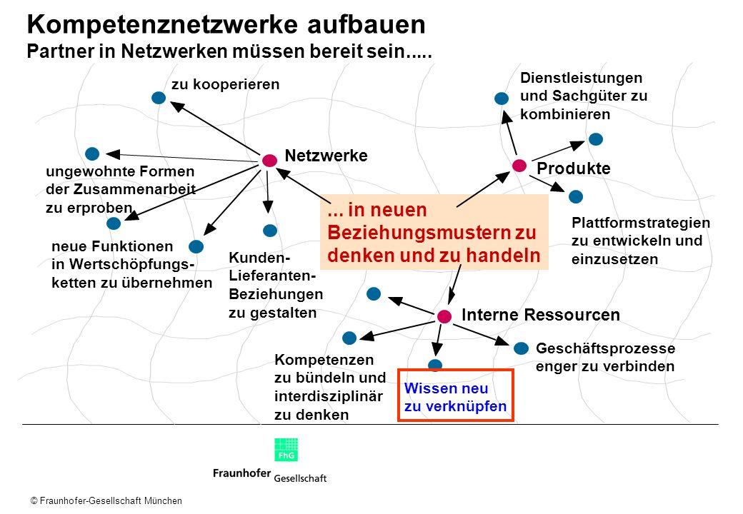 Kompetenznetzwerke aufbauen Partner in Netzwerken müssen bereit sein.....