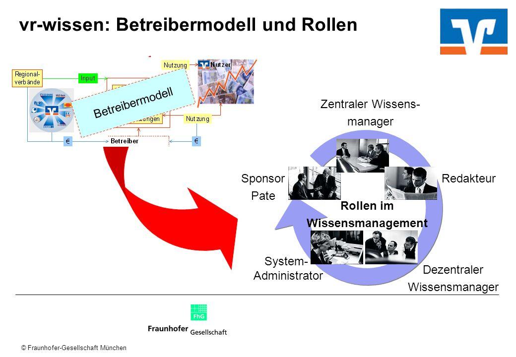 vr-wissen: Betreibermodell und Rollen