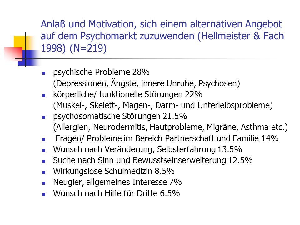 Anlaß und Motivation, sich einem alternativen Angebot auf dem Psychomarkt zuzuwenden (Hellmeister & Fach 1998) (N=219)