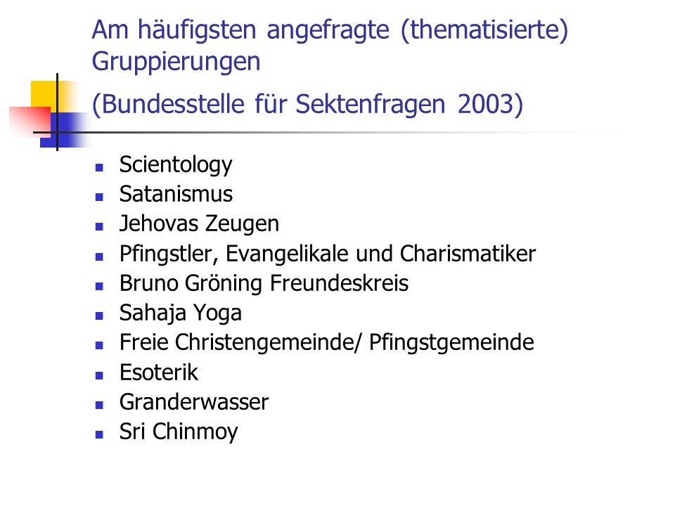 Am häufigsten angefragte (thematisierte) Gruppierungen (Bundesstelle für Sektenfragen 2003)