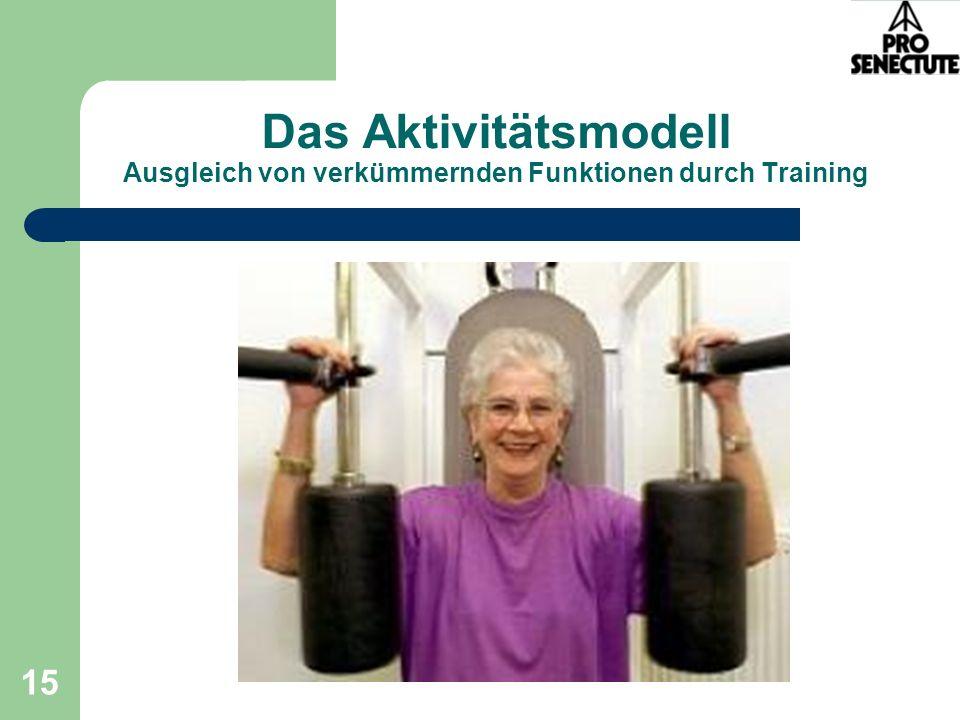 Das Aktivitätsmodell Ausgleich von verkümmernden Funktionen durch Training