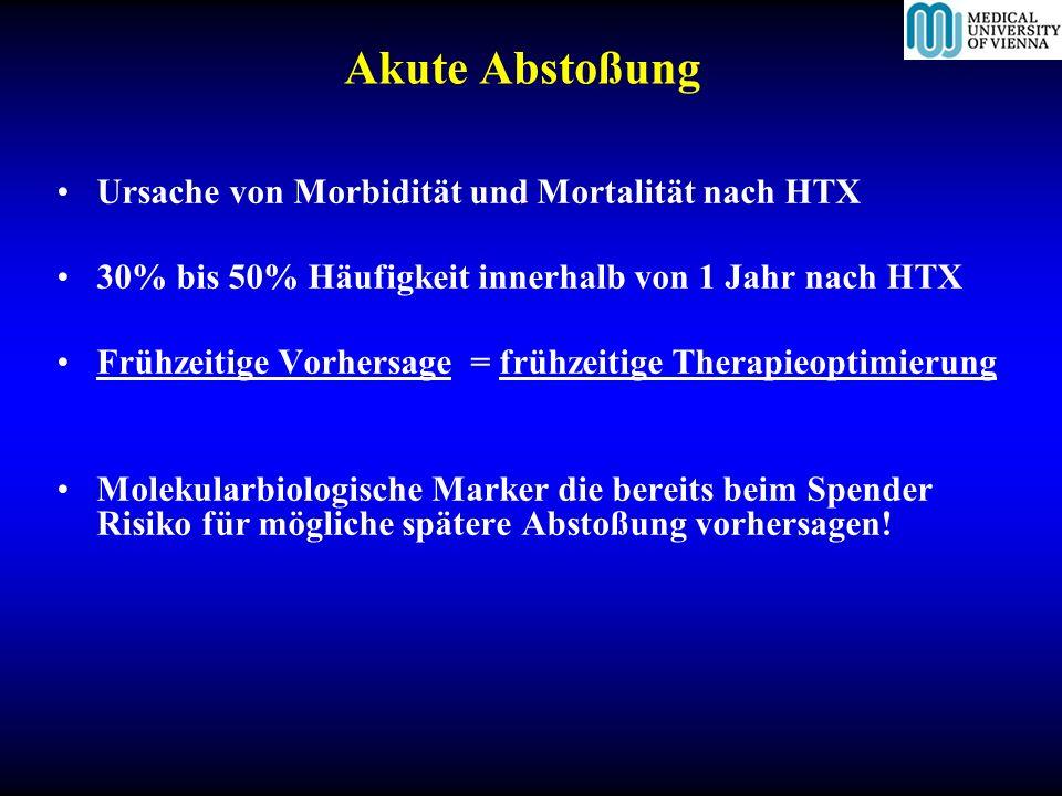 Akute Abstoßung Ursache von Morbidität und Mortalität nach HTX