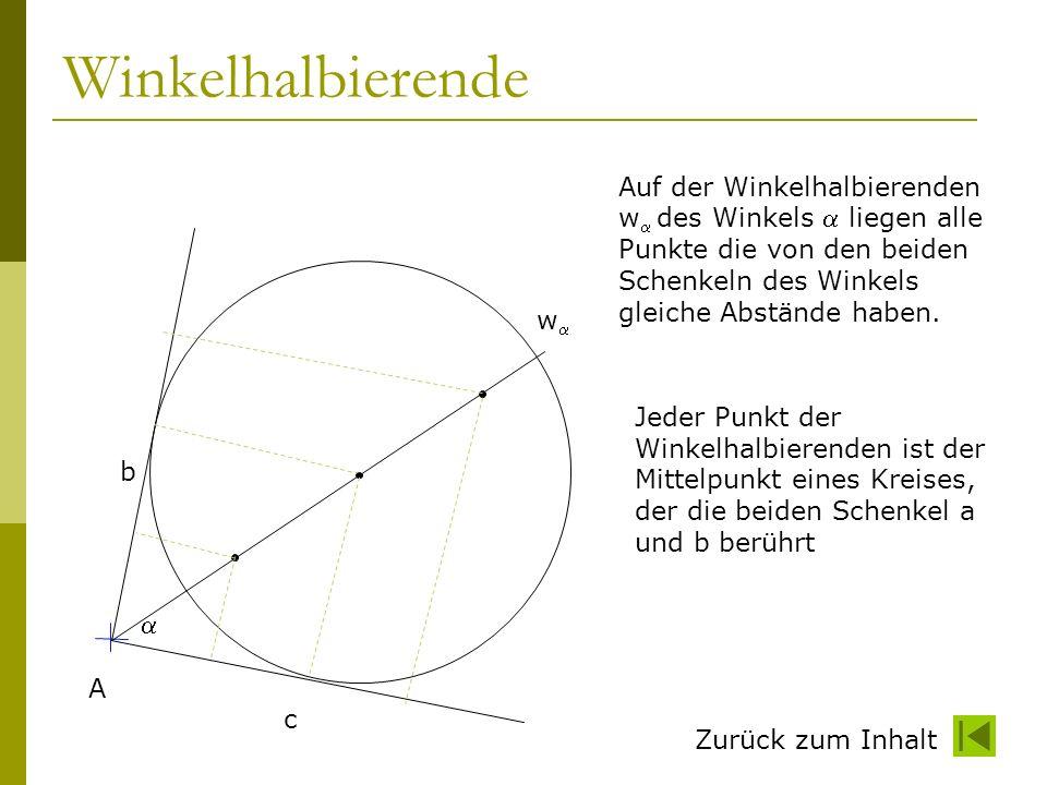 Winkelhalbierende Auf der Winkelhalbierenden w des Winkels  liegen alle Punkte die von den beiden Schenkeln des Winkels gleiche Abstände haben.