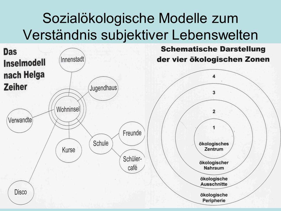 Sozialökologische Modelle zum Verständnis subjektiver Lebenswelten