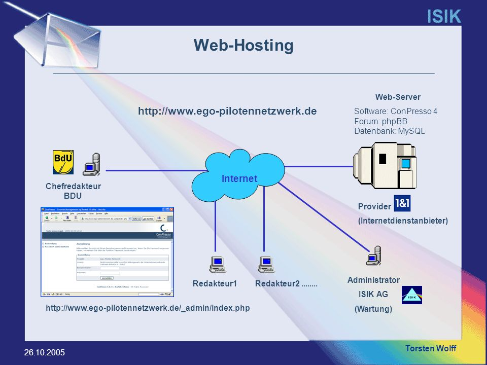 Web-Hosting http://www.ego-pilotennetzwerk.de Internet Web-Server