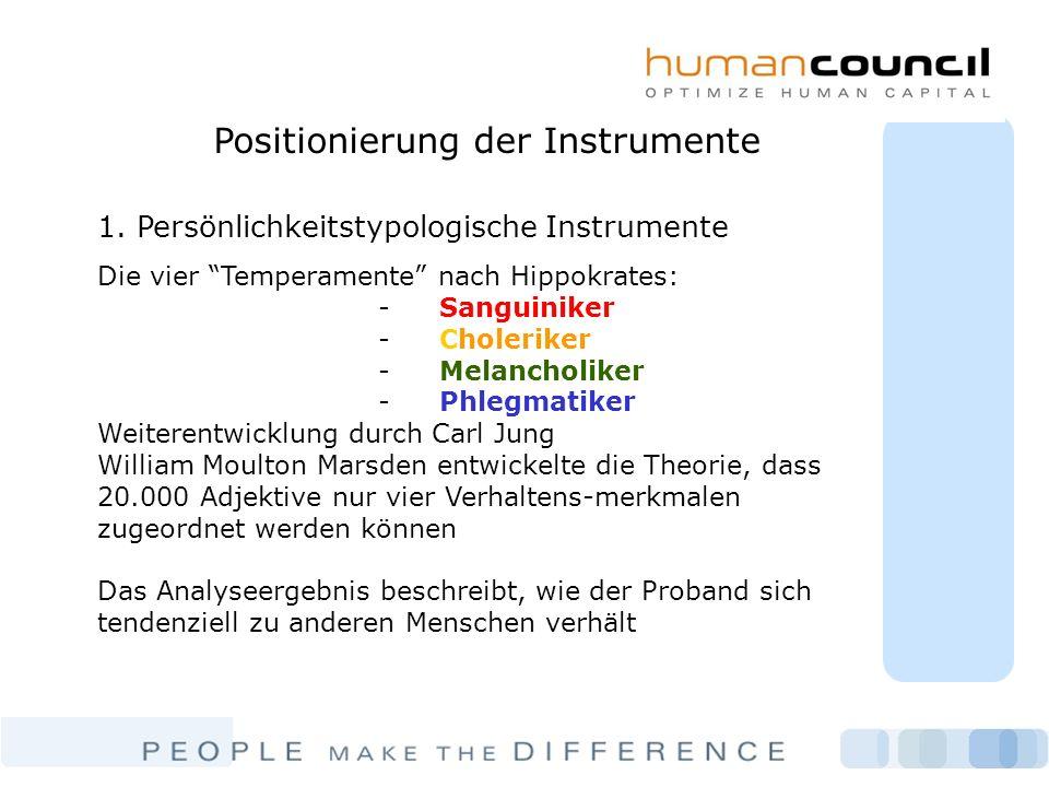 Positionierung der Instrumente