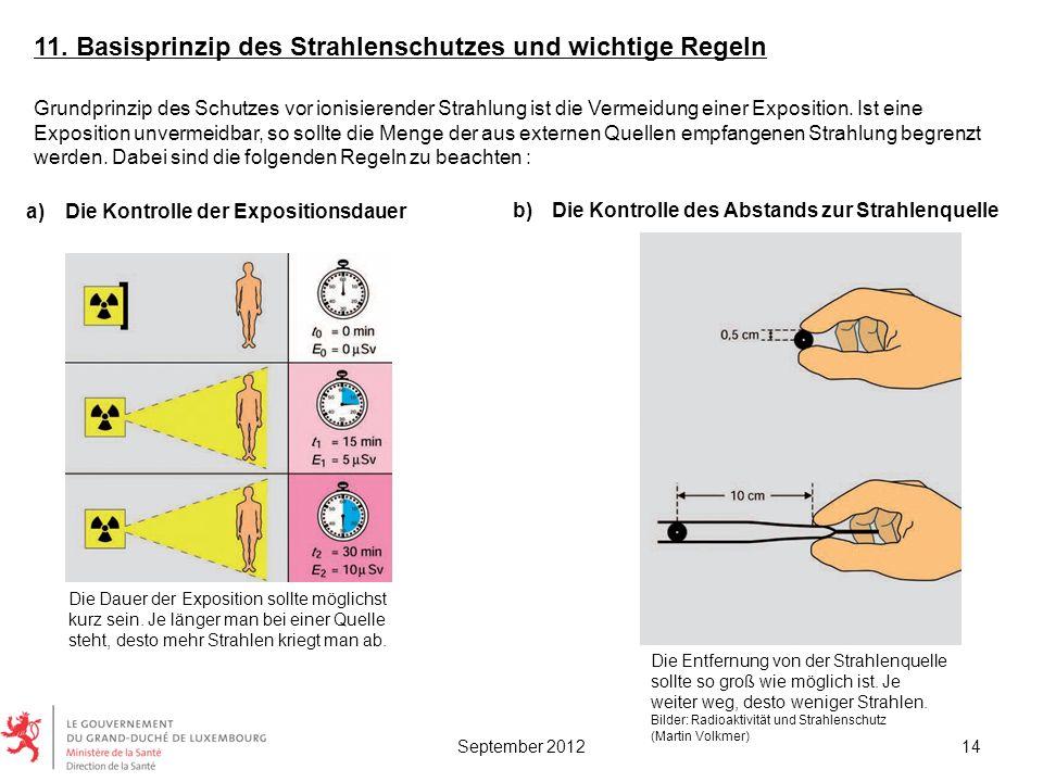 11. Basisprinzip des Strahlenschutzes und wichtige Regeln