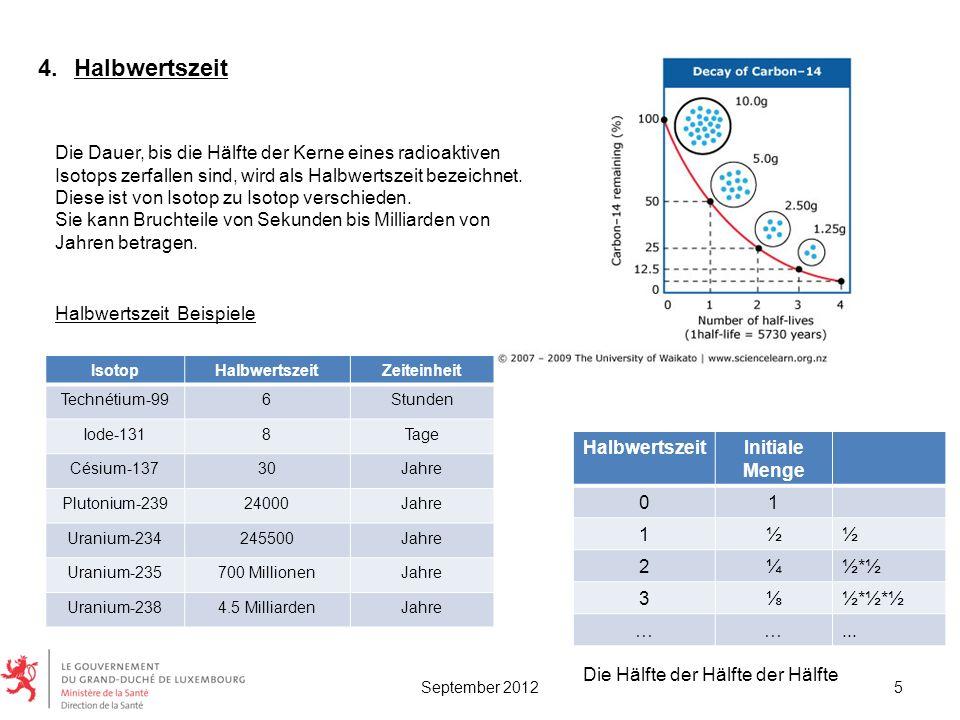 HalbwertszeitDie Dauer, bis die Hälfte der Kerne eines radioaktiven Isotops zerfallen sind, wird als Halbwertszeit bezeichnet.