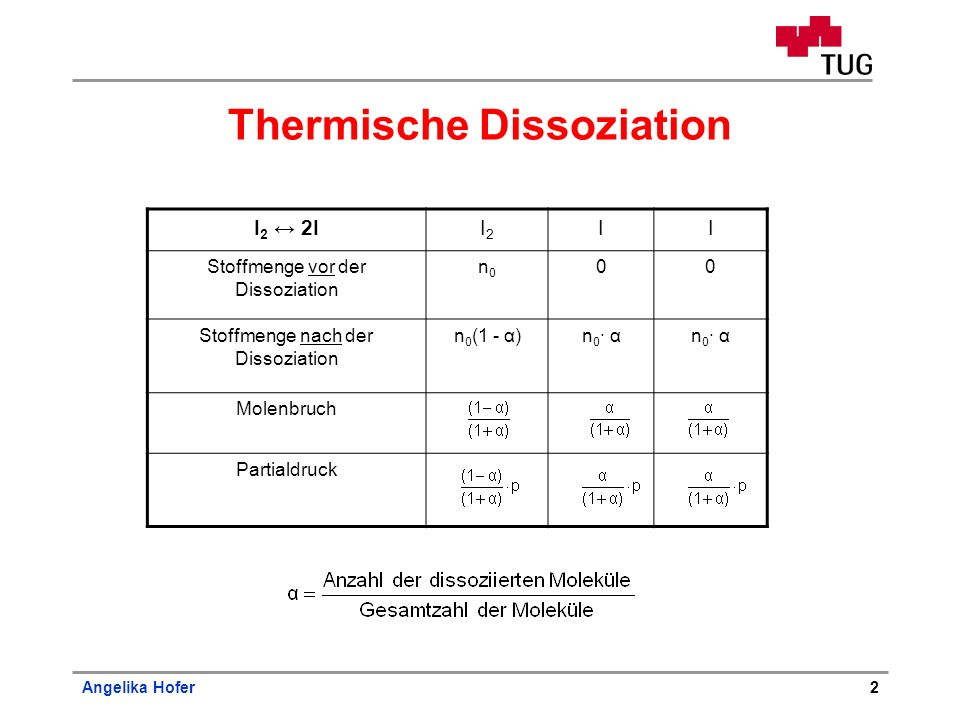 Thermische Dissoziation