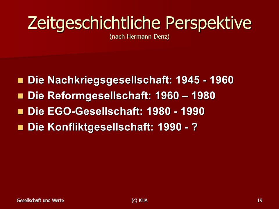 Zeitgeschichtliche Perspektive (nach Hermann Denz)