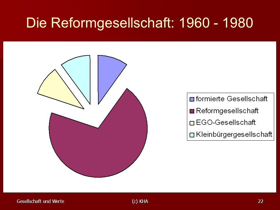 Die Reformgesellschaft: 1960 - 1980