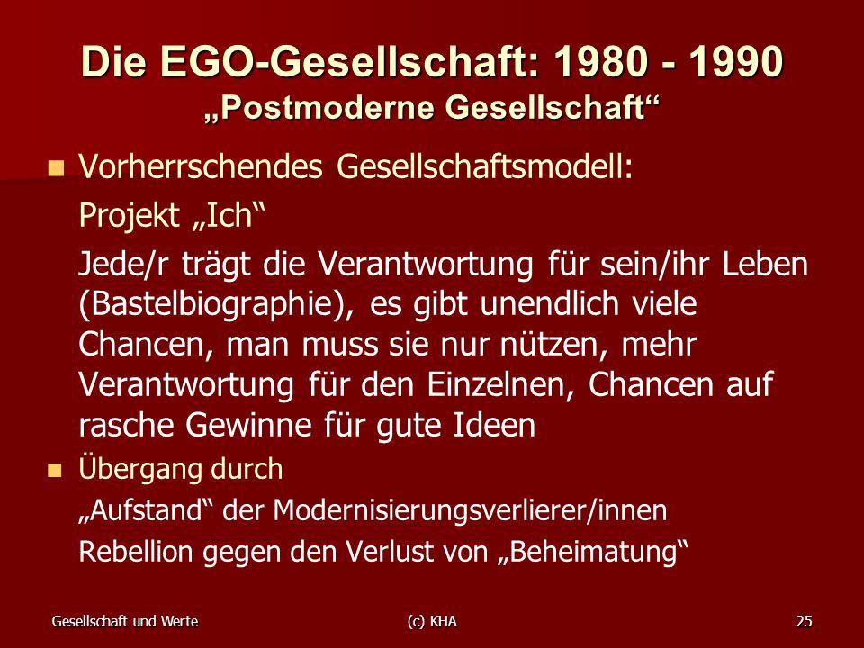 """Die EGO-Gesellschaft: 1980 - 1990 """"Postmoderne Gesellschaft"""